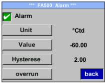 Cảm biến điểm sương CS Instruments - Dew point sensor FA 550 CS Instruments - Instruments Việt Nam
