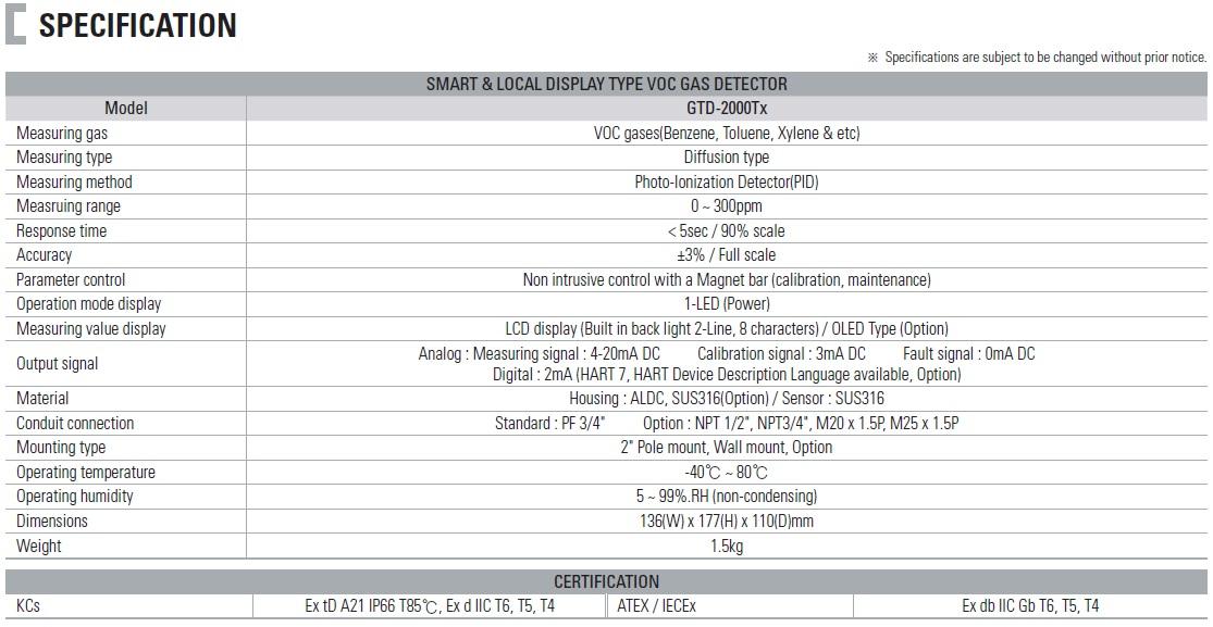 Đầu dò khí VOC cố định GTD-2000Tx Gastron | Đại lý phân phối Gastron tại Việt Nam
