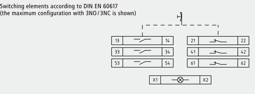Công tắc kéo dây NTS Kiepe - Công tắc giật dây dừng khẩn cho băng tải NTS