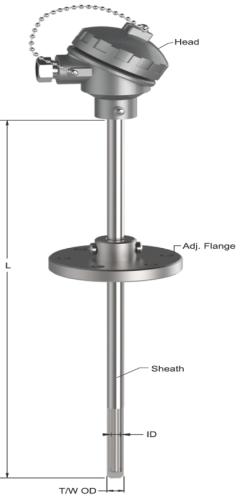 Can nhiệt T - 502 Tempsens   Can nhiệt với ống bảo vệ kết hợp mặt bích