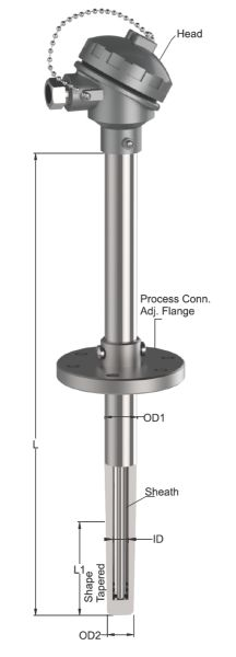 Can nhiệt T-503 Tempsens | Can nhiệt với Taper Thermowell